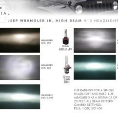 H4 Halogen Bulb Wiring Diagram 1997 F150 Headlight Sealed Beam To Conversion F 350