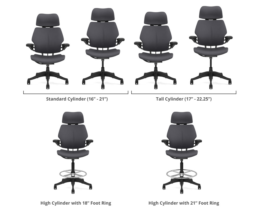 minimal chair height stand test how much does a cost freedom with headrest from humanscale cylinder