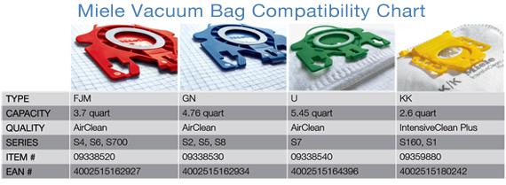 Vacuum bag chart also rh vacuumbagmisohodospot