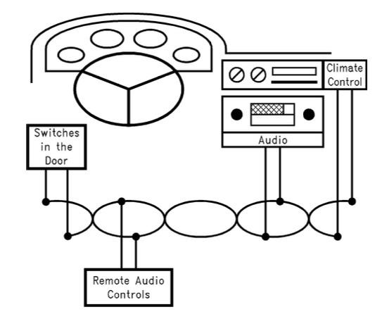 Monitoring SAE J1708/J1587 Data Traffic Using The Arduino