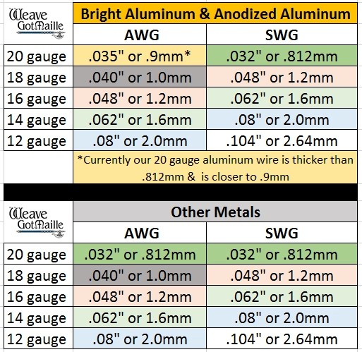 You will end up with  much skinnier ring if were expecting an swg measurement from us see the corresponding color coded sizes below to compare also chainmaille frequently asked questions faqs weave got maille rh weavegotmaille