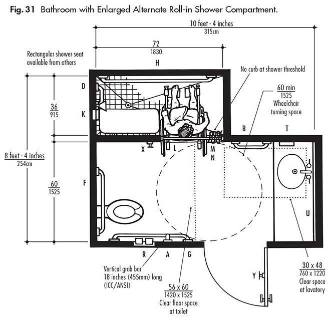 ADA Design Solutions For Bathrooms With Tub And Shower
