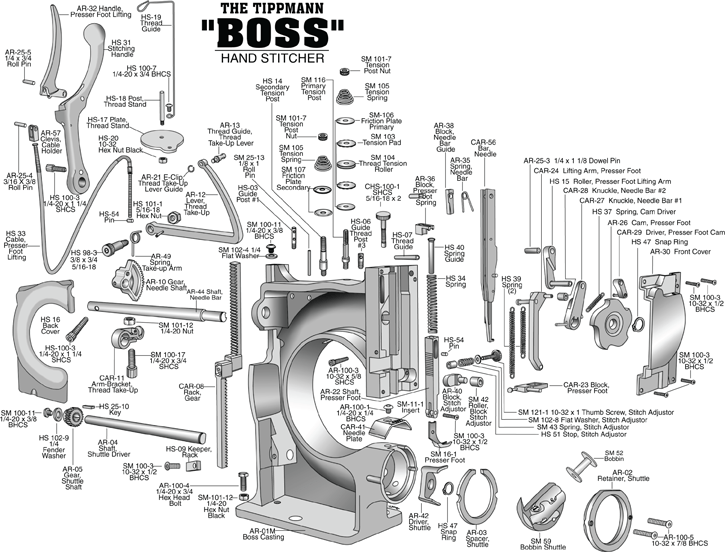 The Boss Parts Finder