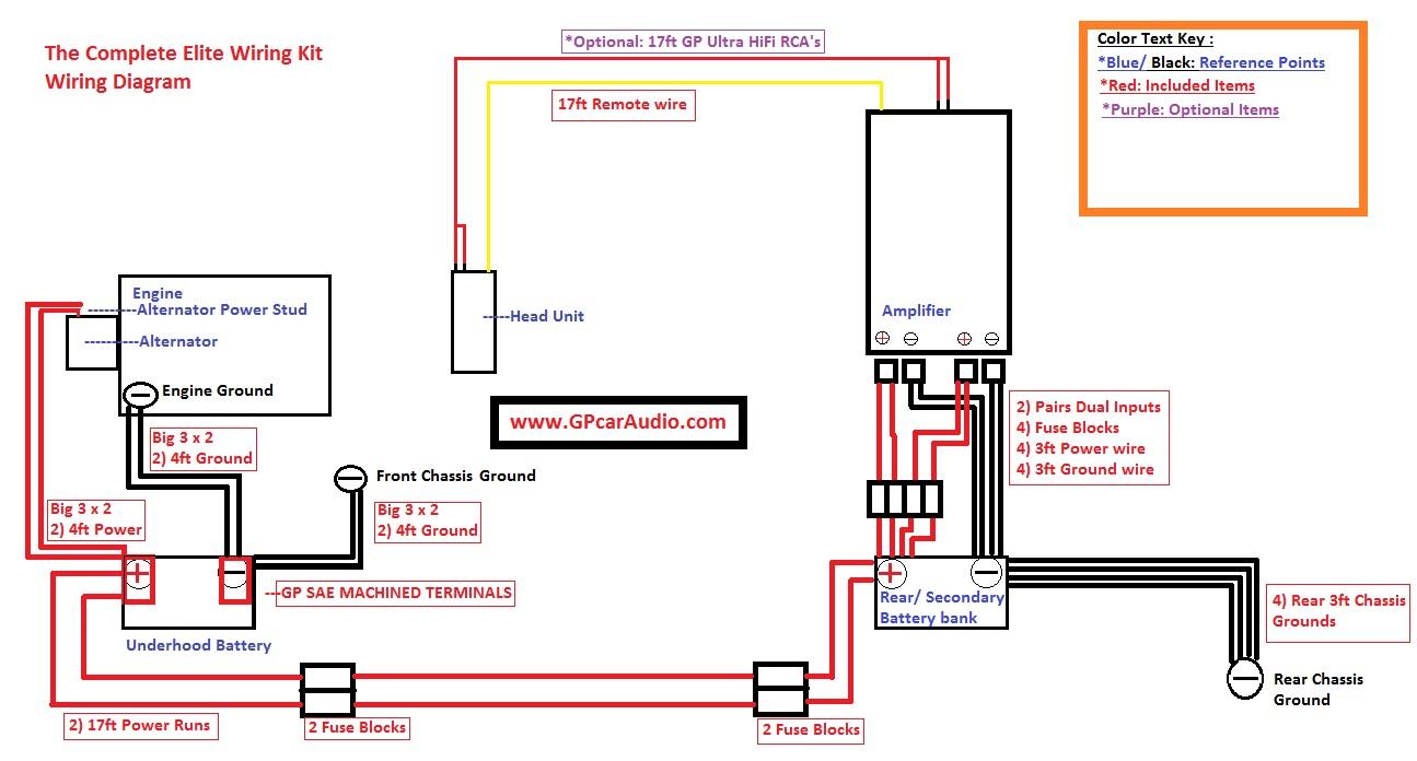 medium resolution of ktm 525 wiring harnes
