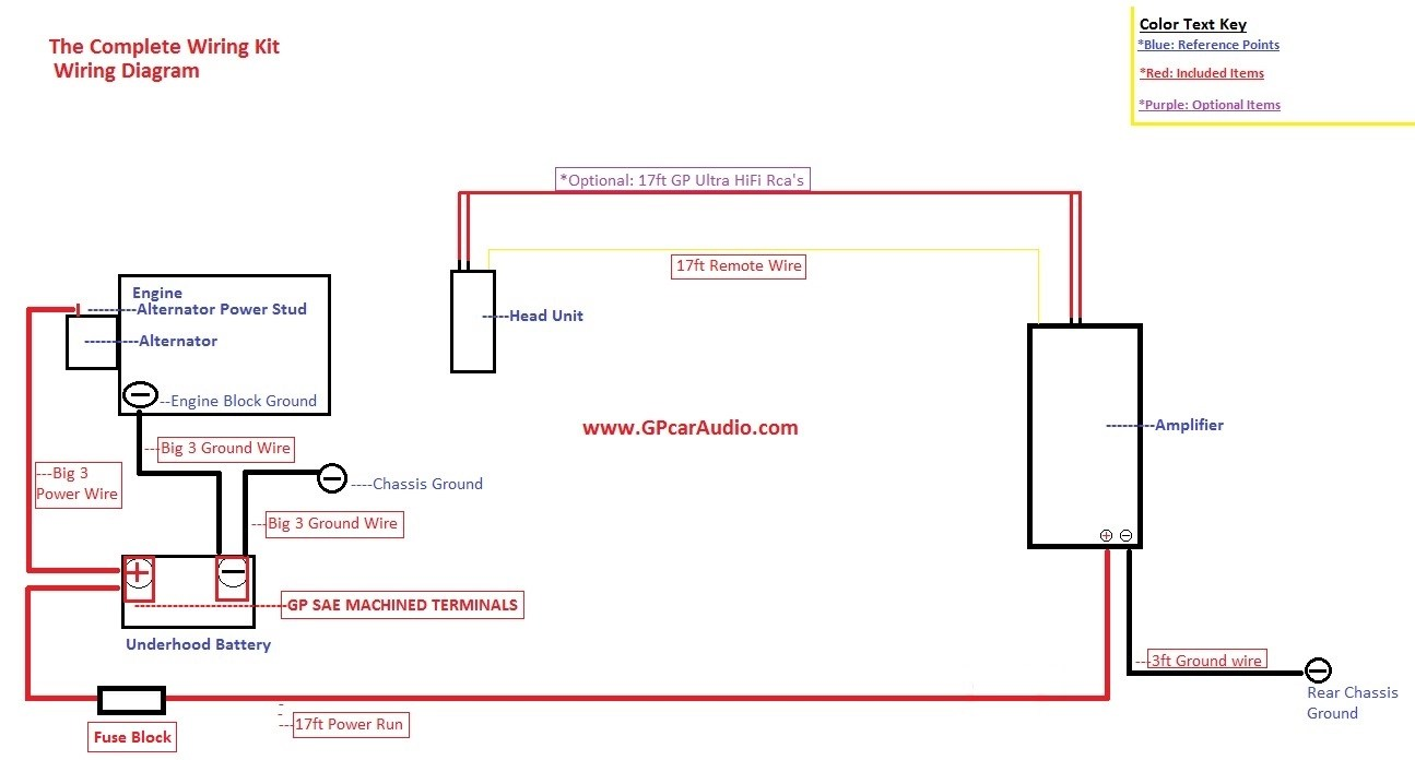 Big 4 Wire Upgrade Diagram 26 Wiring Images Trailer How To Fix Up 3 Complete Diagramfixt1480761167 At