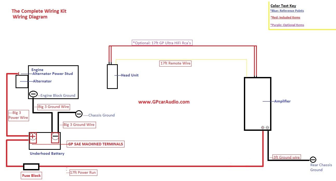 complete wiring diagramfix?t=1480761167 big 3 wiring diagram Big 3 Wiring Upgrade at eliteediting.co