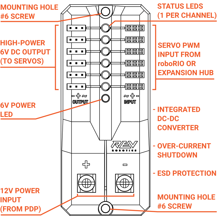 Amazing Servo Wiring Diagram Photos Images For Image Wire