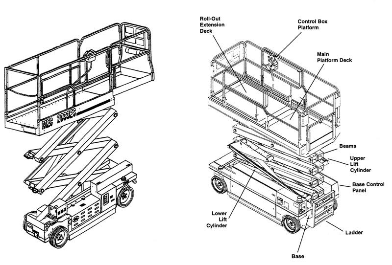 Scissor Lift: Upright Scissor Lift Parts
