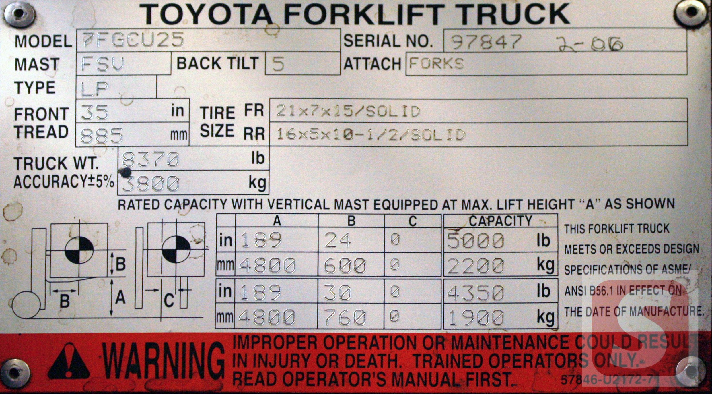p3 brake controller wiring diagram 200 amp breaker box where to find toyota forklifts serial number sourcefy
