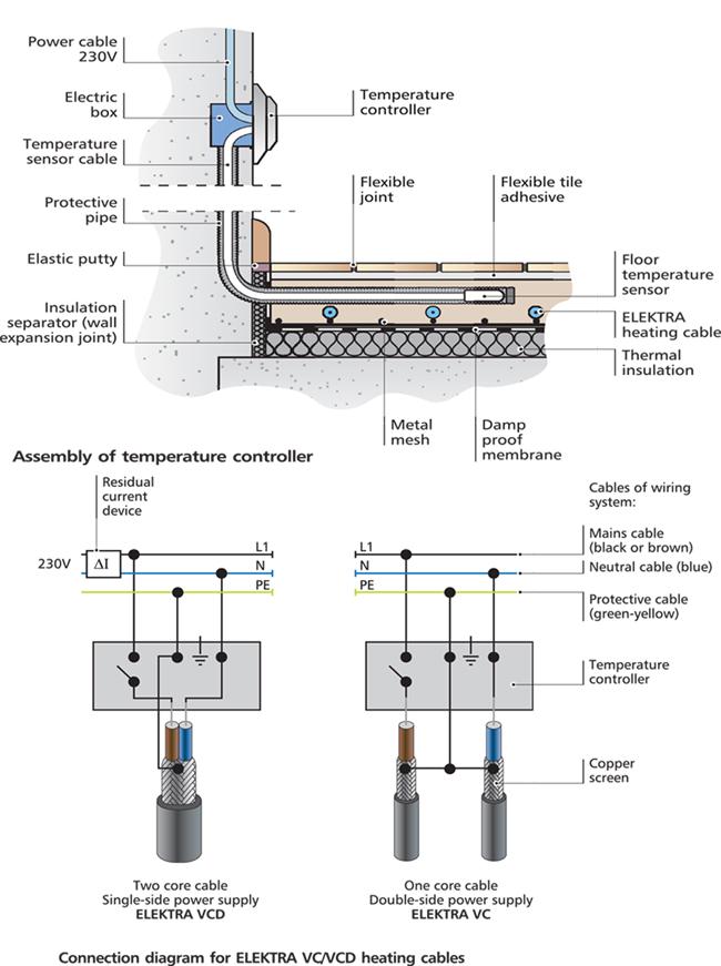 wiring diagram for electric underfloor heating diagrams house