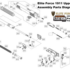 M16 Exploded Diagram Switchboard Wiring Umarex Sevent Designenvy Co Rh Airfreshener Club Air Rifle Octain