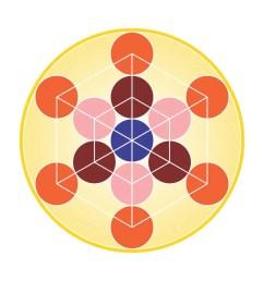 participaci n en el concurso nro 5 para creative genius needed for sacred geometry golden [ 900 x 900 Pixel ]