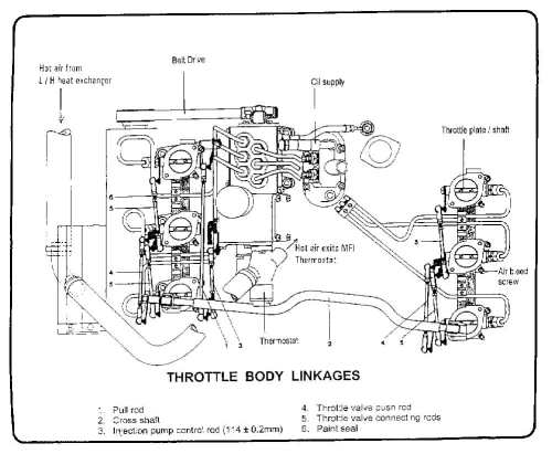 small resolution of mfi pump detail mfi regulator detail mfi top diagram porsche 911