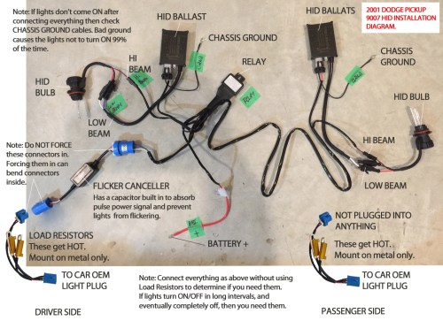 small resolution of hid vision canada hid installation diagrams 2001 dodge 9007 diagram jpg 75w hid kit with relay