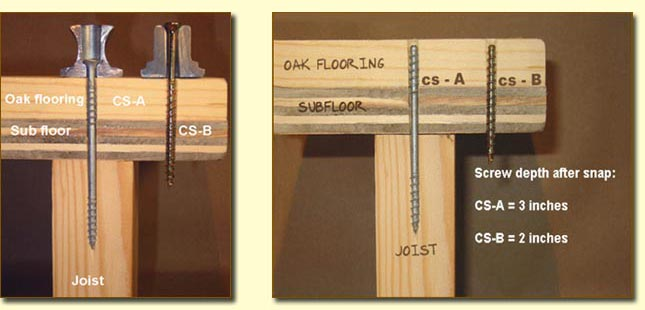 CounterSnap Floor Repair Kit  The Fix for Squeaky