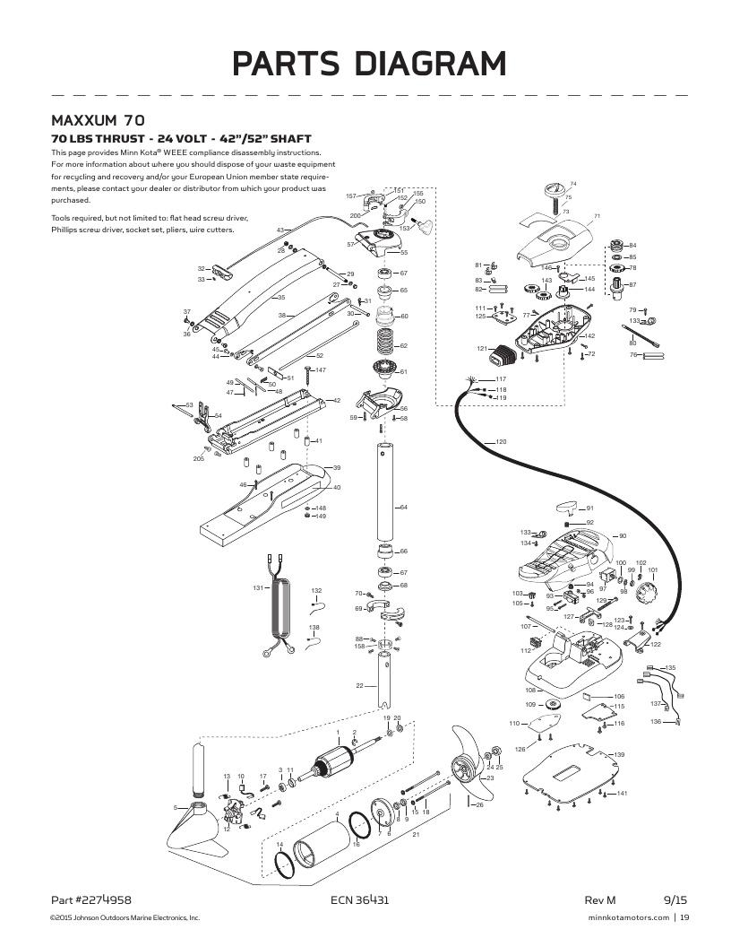 Minn Kota Maxxum 70 SC Parts-2017 from FISH307.com