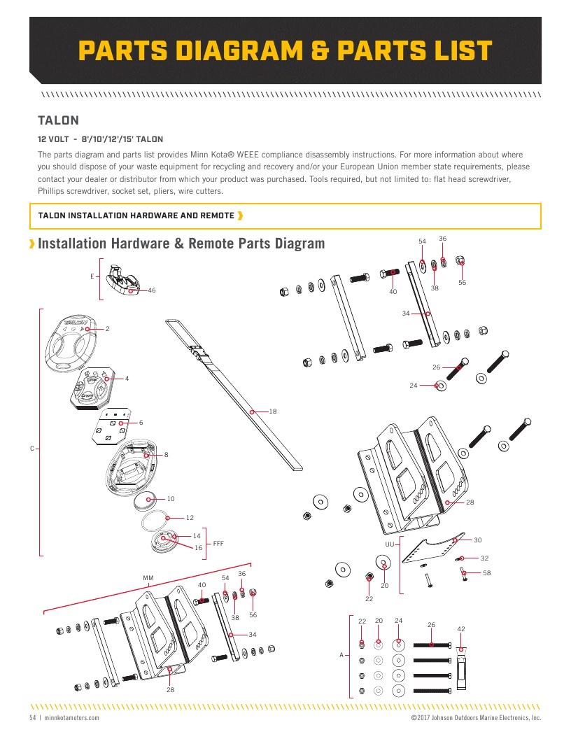 medium resolution of minn kota talon parts 2018