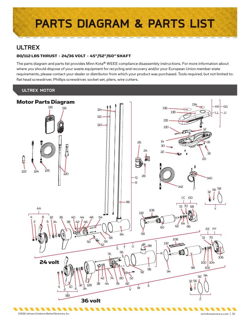 medium resolution of minn kota ultrex parts 2017 from fish307 comminn kota motor parts wiring diagrams 21