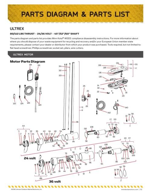 small resolution of minn kota ultrex parts 2017 from fish307 comminn kota motor parts wiring diagrams 21