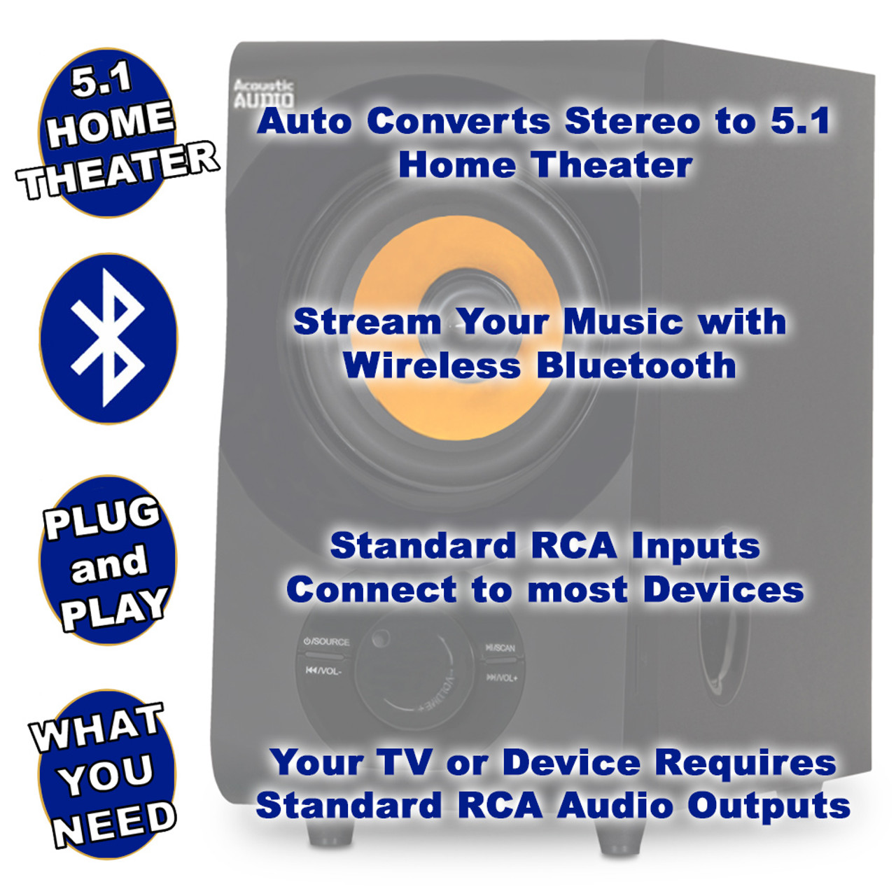 acoustic audio aa5170 home theater 5 1 bluetooth speaker system with fm and 5 extension cables onlyfactorydirect com [ 1000 x 1000 Pixel ]