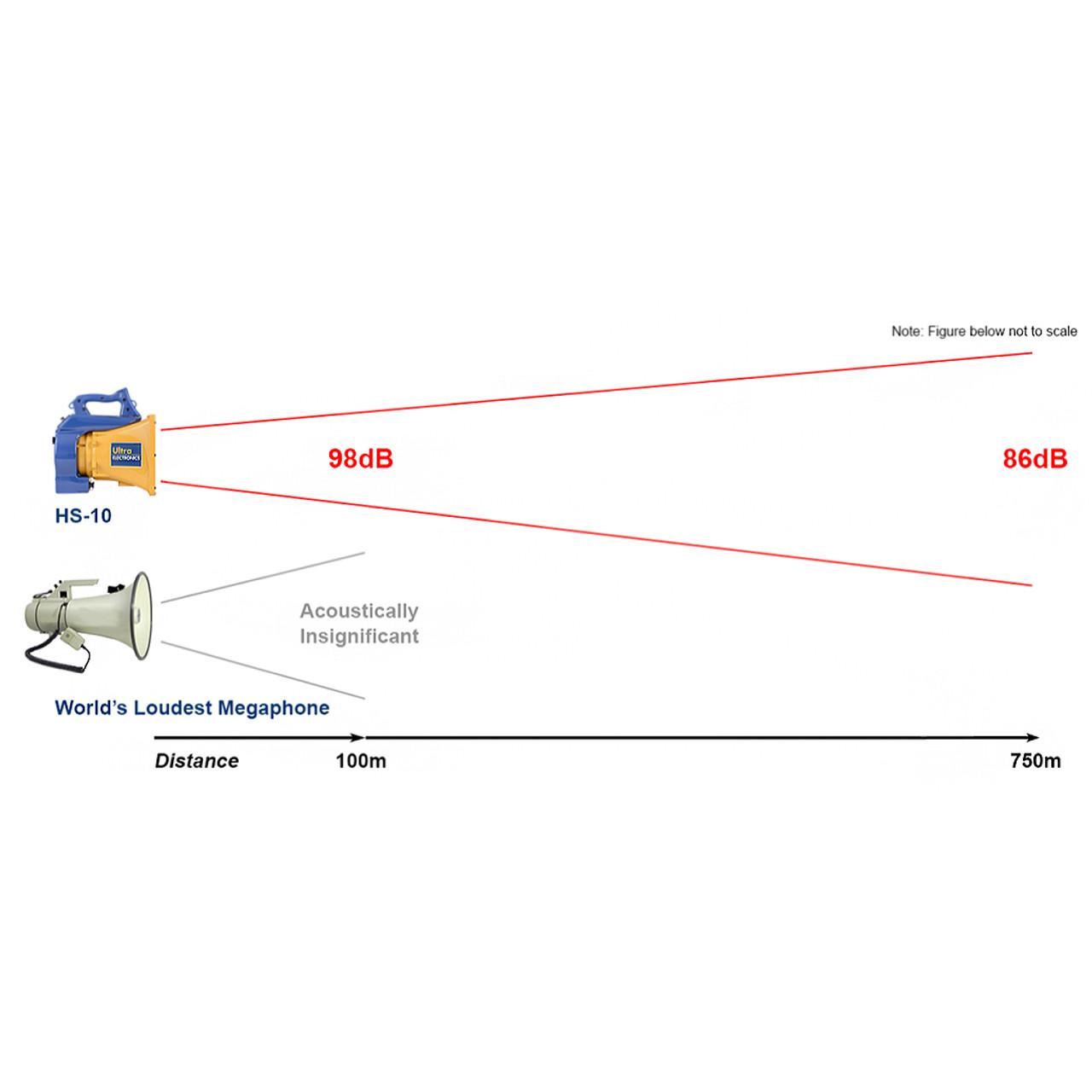 hyperspike hs 10c bullhorn megaphone [ 1280 x 1280 Pixel ]
