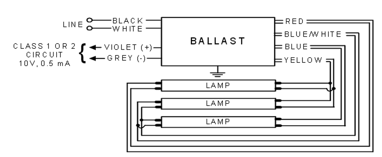socket wiring diagram for ballast bypass lamp