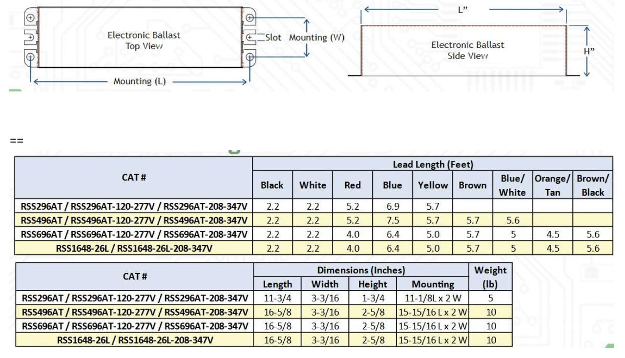 medium resolution of asb sign ballast wiring diagram wiring diagram view allanson ballast wiring diagram