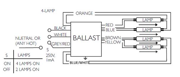 Fc12t5 Ho Ballast T5 Electronic Fluorescent 1 Or 2 Lamp 120v 277v T5