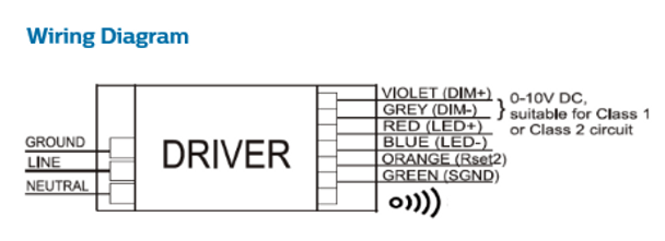 tridonic led driver dimmable wiring diagram australia phone line philips xitanium 54w
