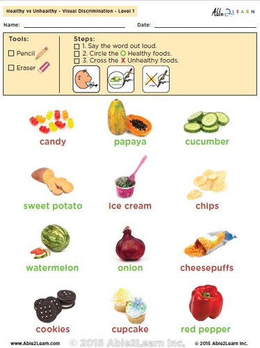 Healthy Vs Unhealthy The Food Group