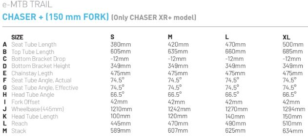 Mondraker Chaser XR + 2019
