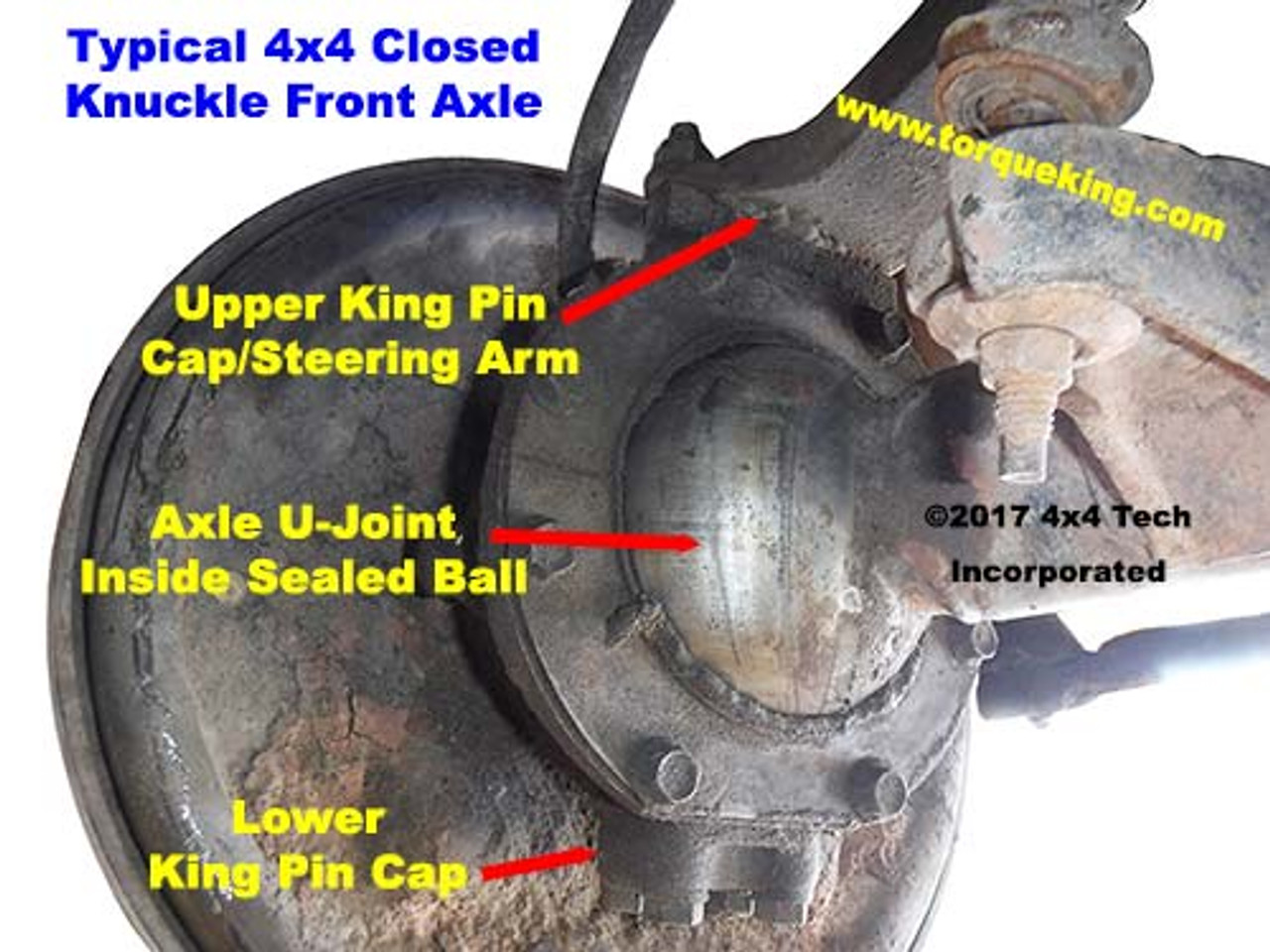 The Difference Between Closed & Open Knuckle 4x4 Front