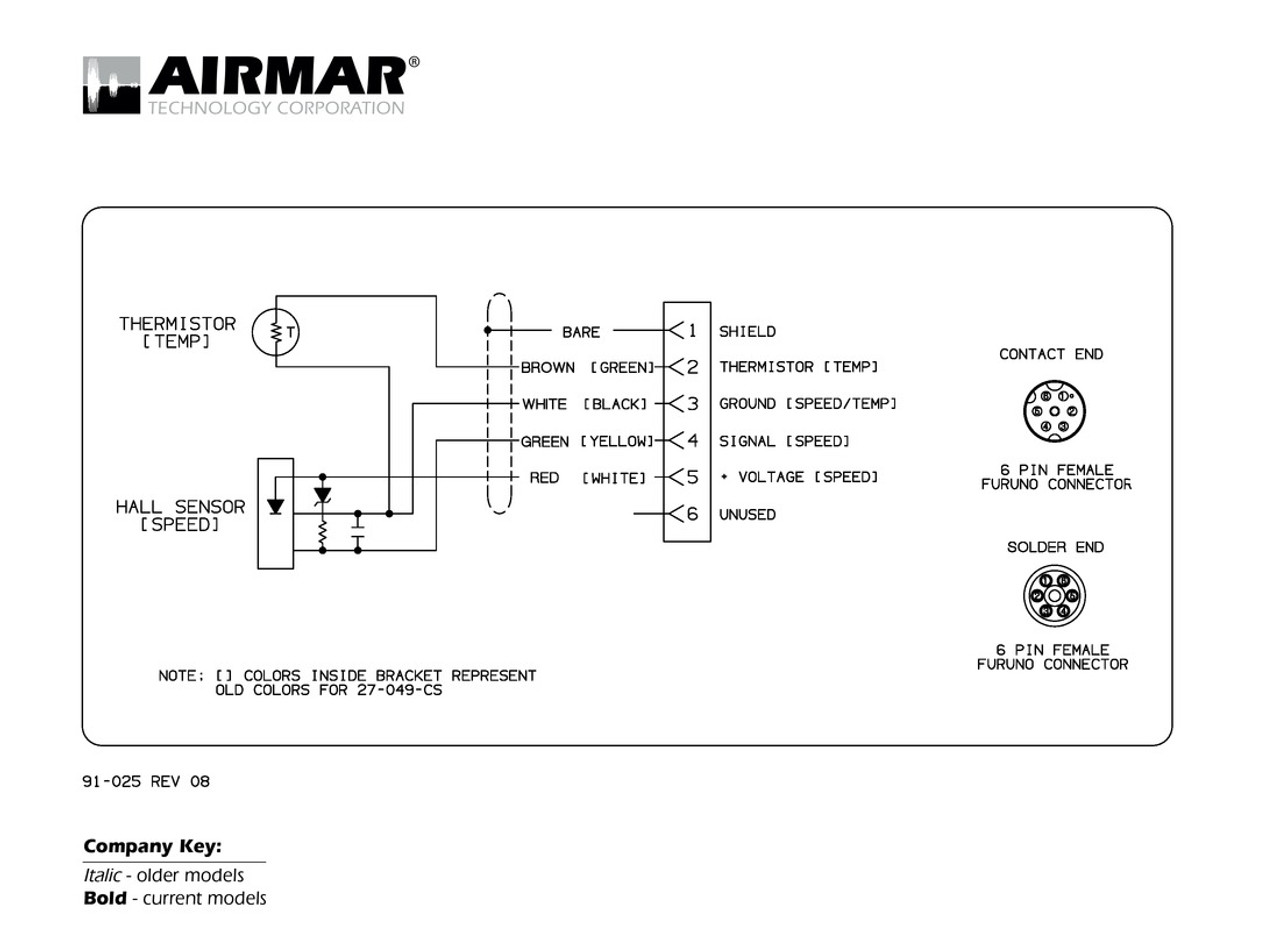 garmin 498 wiring diagram wiring diagram todays boston whaler wiring diagram furuno wiring diagram wiring [ 1100 x 800 Pixel ]