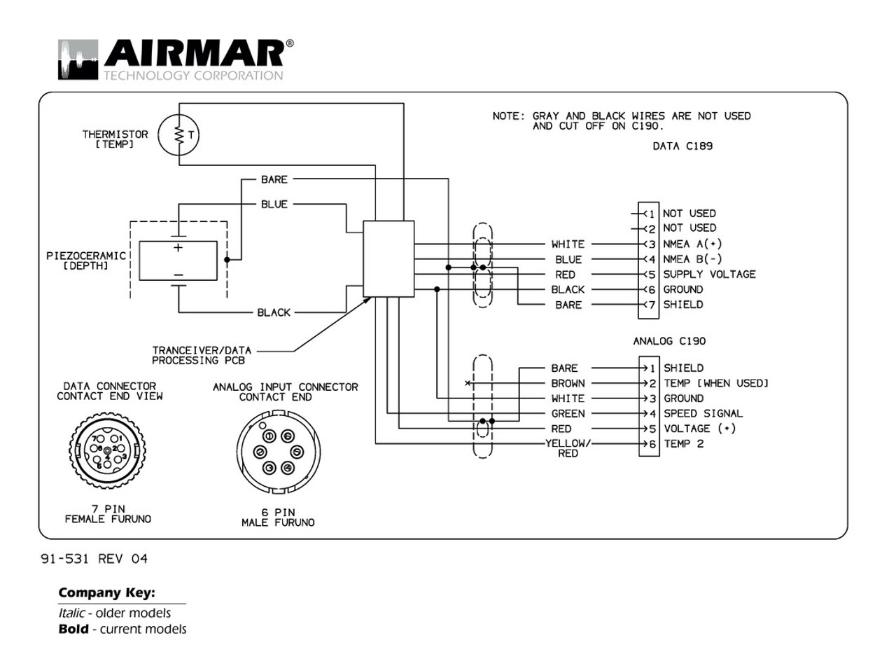 medium resolution of furuno nmea 0183 smart transducers with speed input airmar wiring diagram