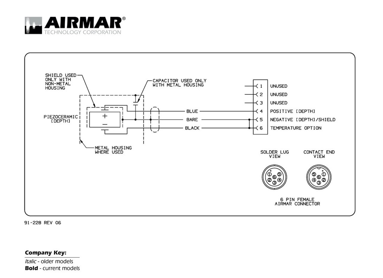 medium resolution of garmin 8000 wiring diagram wiring diagram for you lowrance nmea 0183 wiring garmin marine wiring diagrams