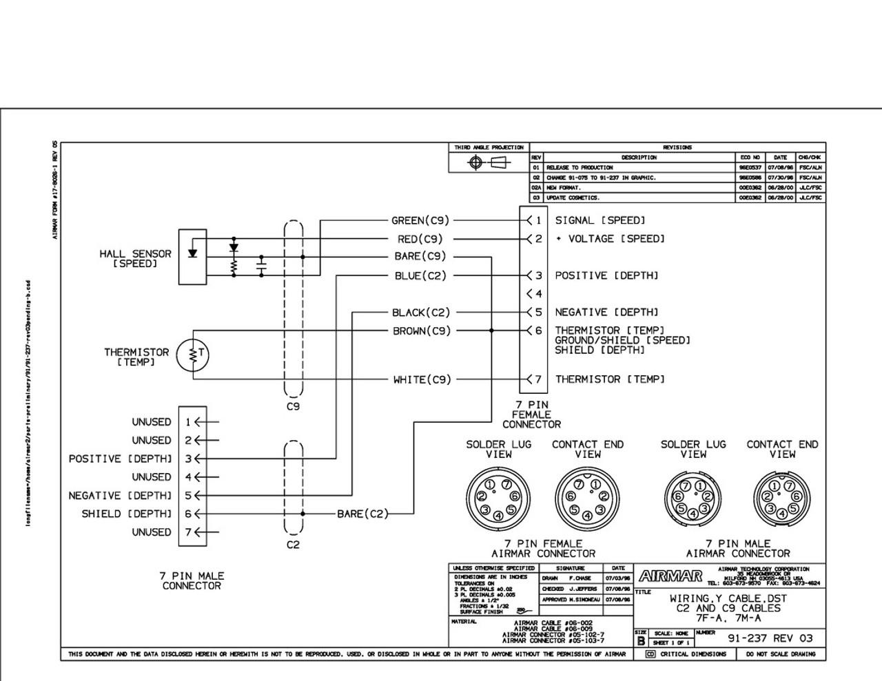 hight resolution of airmar wiring diagram simrad st650 7 pin blue bottle marine sae j1850 pin diagram female 7 pin wiring diagram