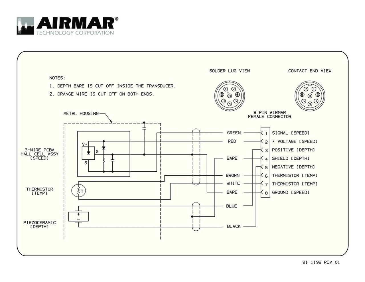 airmar wiring diagram sitex 8 pin blue bottle marine 8 pin relay diagram 8 pin connector wiring diagram [ 1100 x 850 Pixel ]