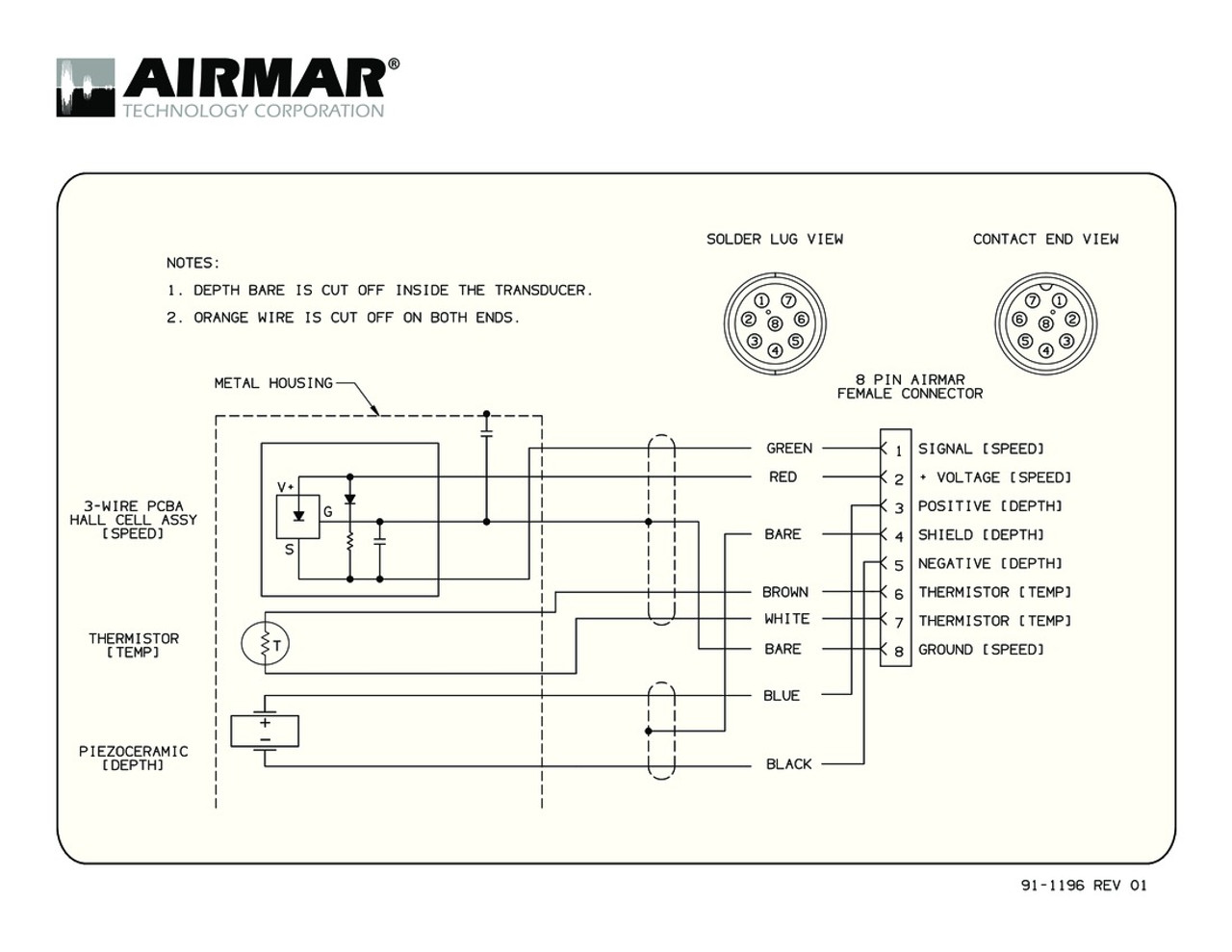 small resolution of airmar wiring diagram sitex 8 pin blue bottle marine 8 pin relay diagram 8 pin connector wiring diagram