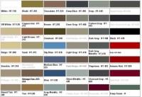 Hi-Tech Carpet Dyes | Auto Detailing Supplies