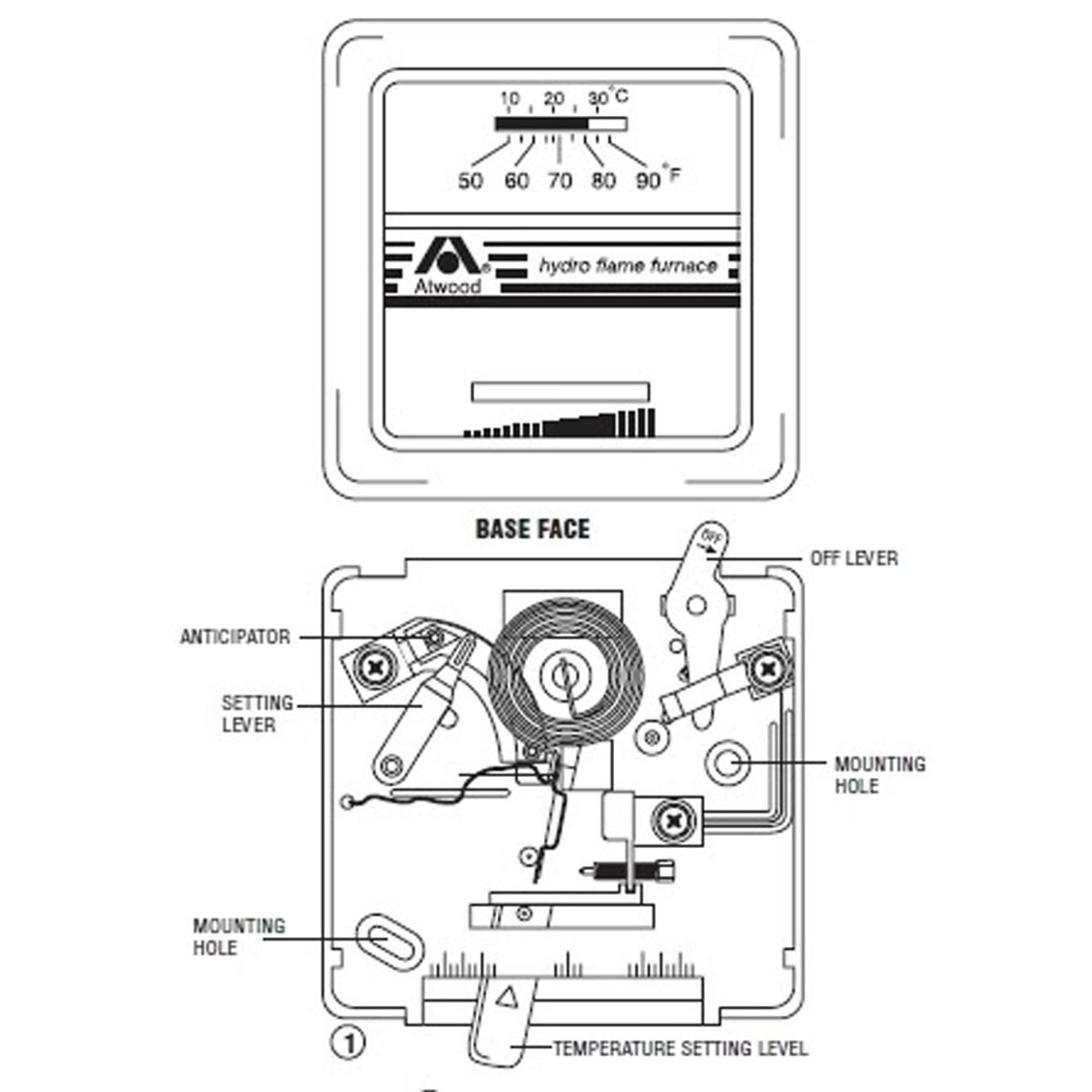 hydro flame furnace wiring automotive wiring diagrams heat pump wiring diagram atwood thermostat wiring diagram free [ 1000 x 1000 Pixel ]