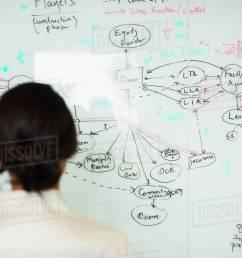 businesswoman drawing flow chart on whiteboard in office [ 1200 x 800 Pixel ]