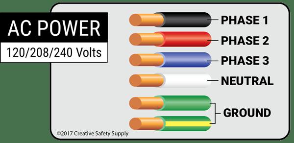 Wire Color Codes