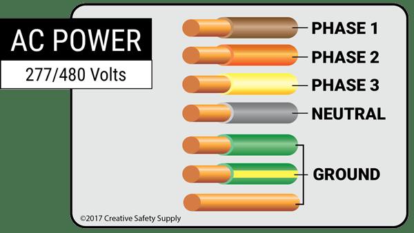 vfd panel wiring diagram 2001 chevy silverado headlight wire color codes
