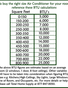 Btu calculator room ac size guide also air conditioner  chart rh totalhomesupply