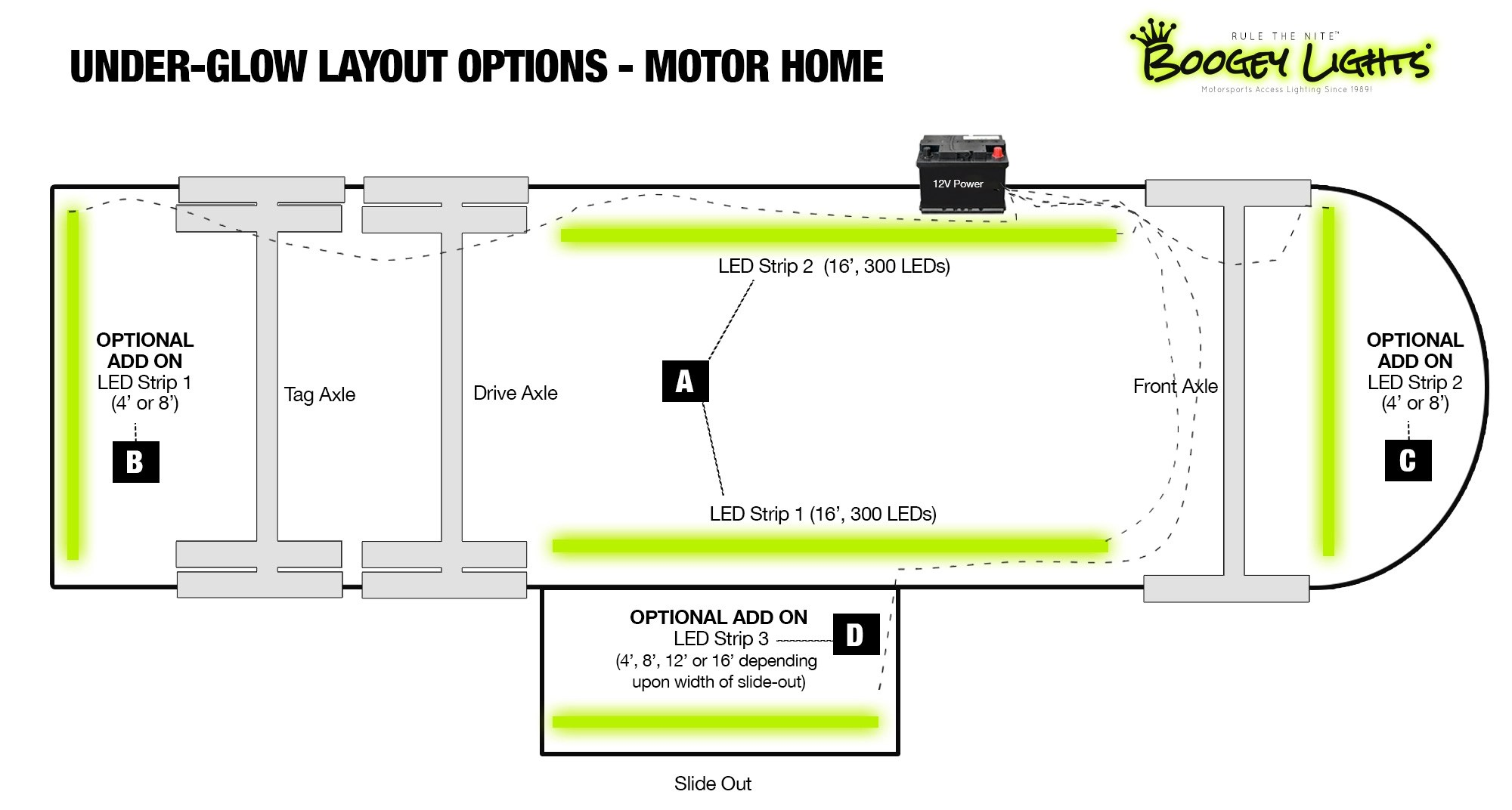 goldwing 1500 trailer wiring diagram honeywell wireless programmable thermostat led under glow light kit for rvs campers and trailers placement options boogey lights controller