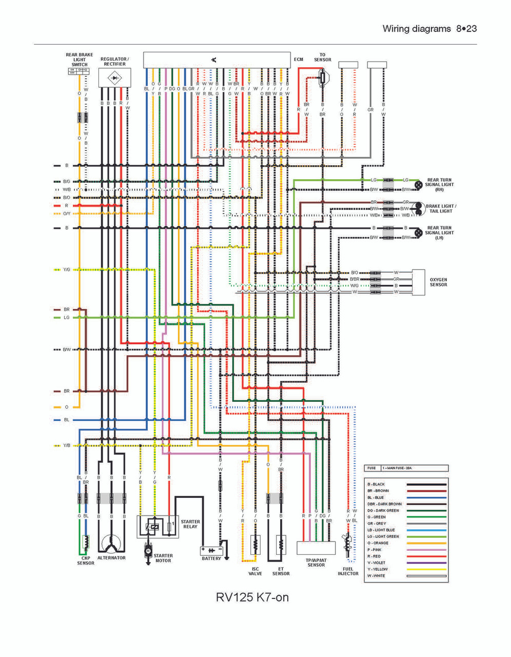 diagram as well vanagon fuse diagram moreover 1981 honda cx500 diagram as well vanagon fuse diagram moreover 1981 honda cx500 wiring [ 996 x 1280 Pixel ]