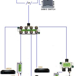 Directv Swm Splitter Diagram Honeywell Aquastat L4006 Wiring Swm-8 Single Wire Multi-switch (8 Tuners)