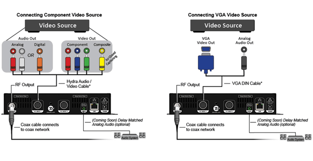 medium resolution of rca to coaxial schematic basic electronics wiring diagram coax to vga diagram