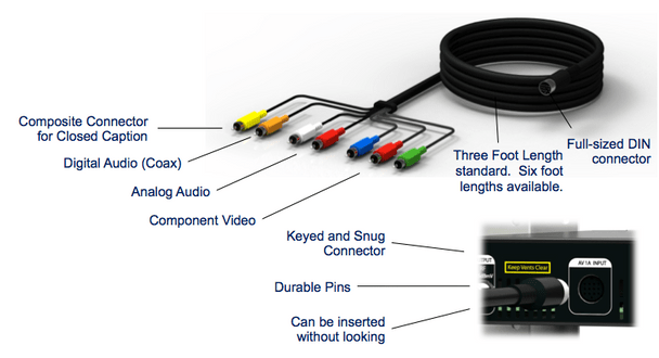 Modem Tv Coaxial Wiring Diagrams Get Free Image About Wiring Diagram