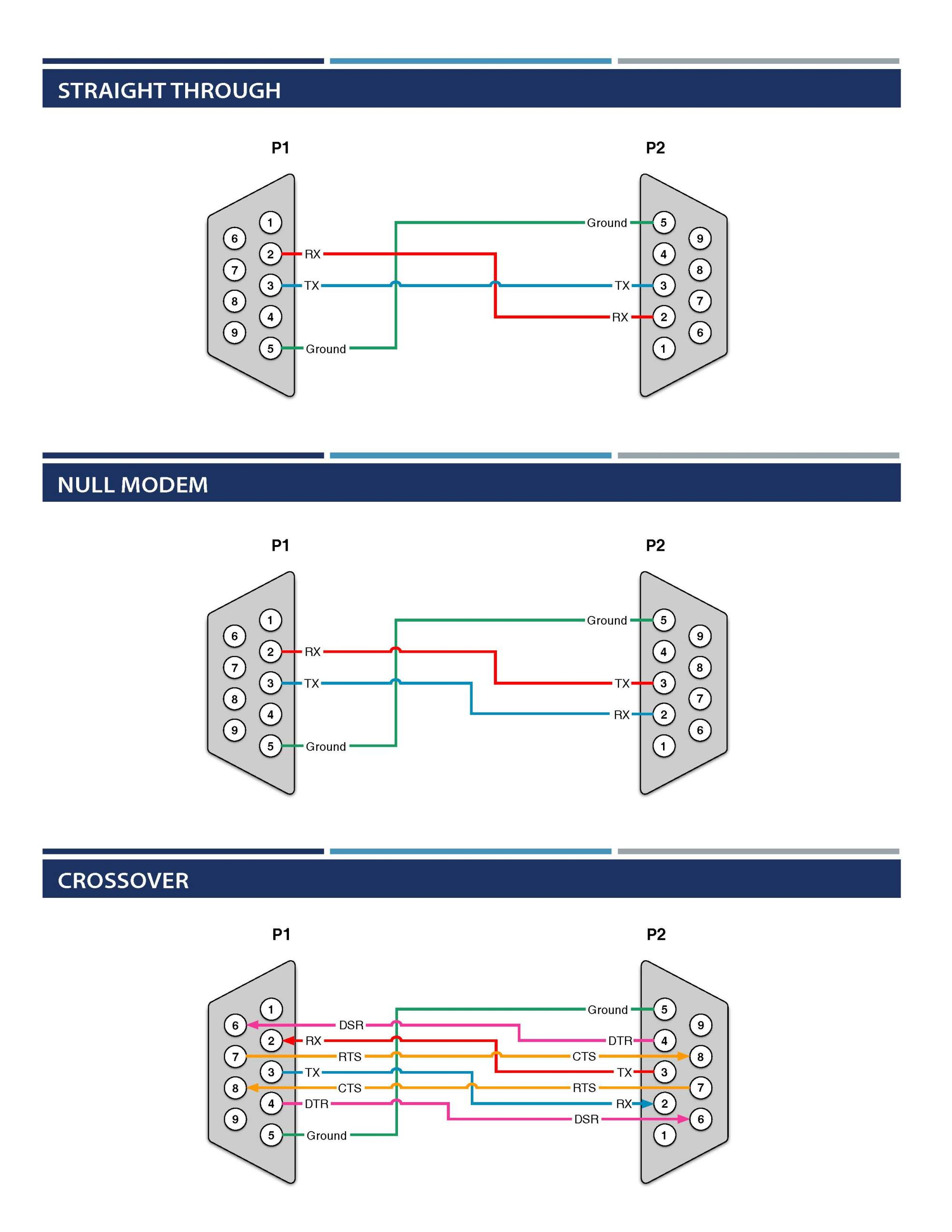 hight resolution of cable pinout options1 jpg